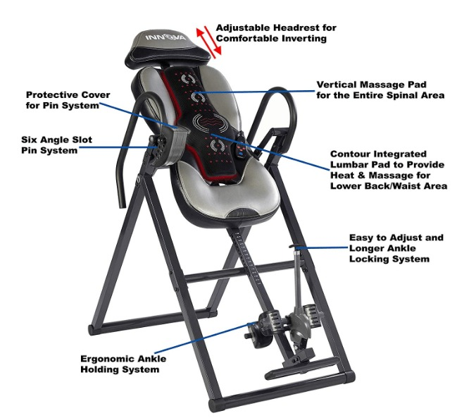 best inversion table for neck pain